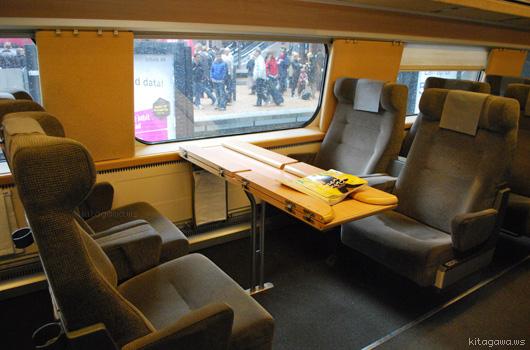 SJ国際列車X2000