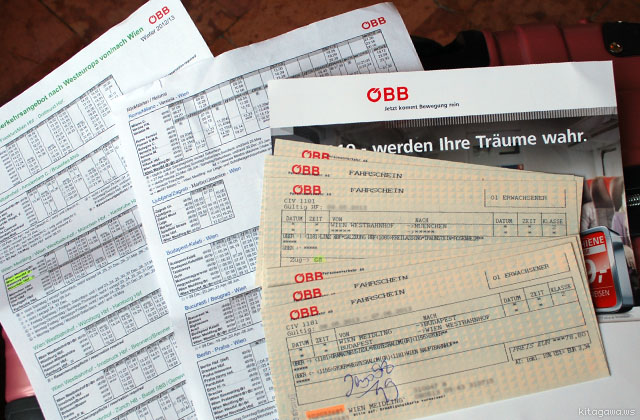ブダペスト ウィーン ミュンヘン 鉄道 切符