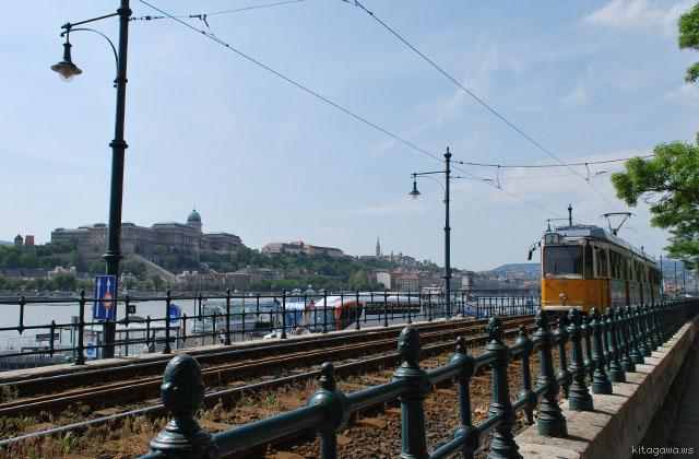 ブダペスト観光