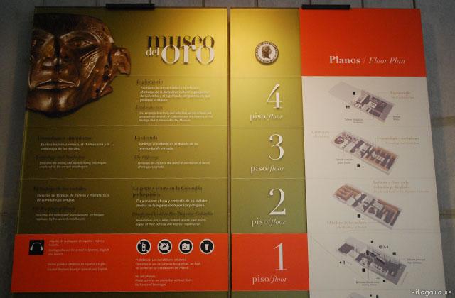 コロンビア 黄金博物館