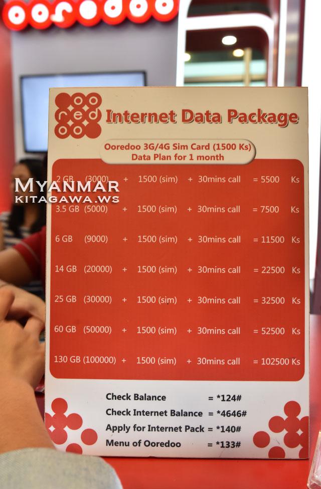 ooredoo SIM myanmar