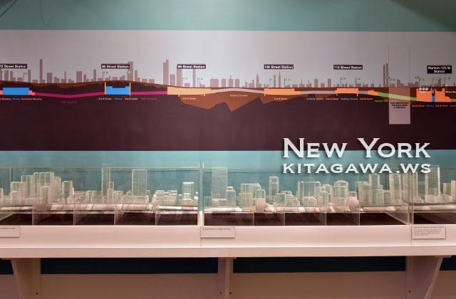 ニューヨーク地下鉄